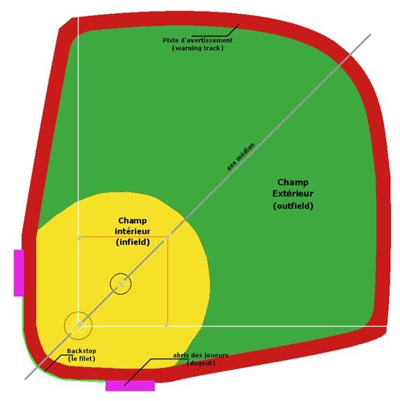 stade-baseball